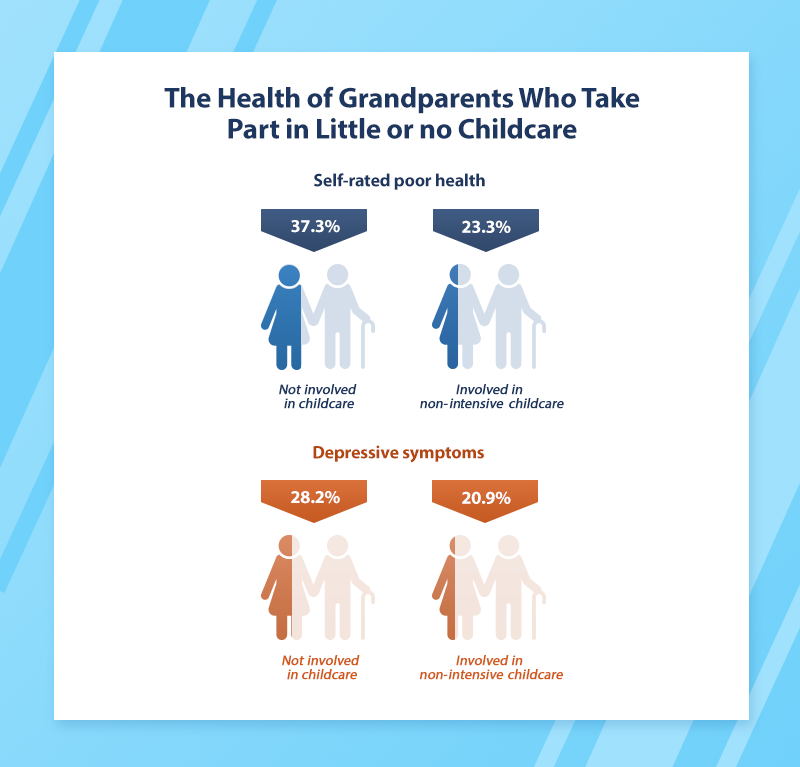 healthy grandparents