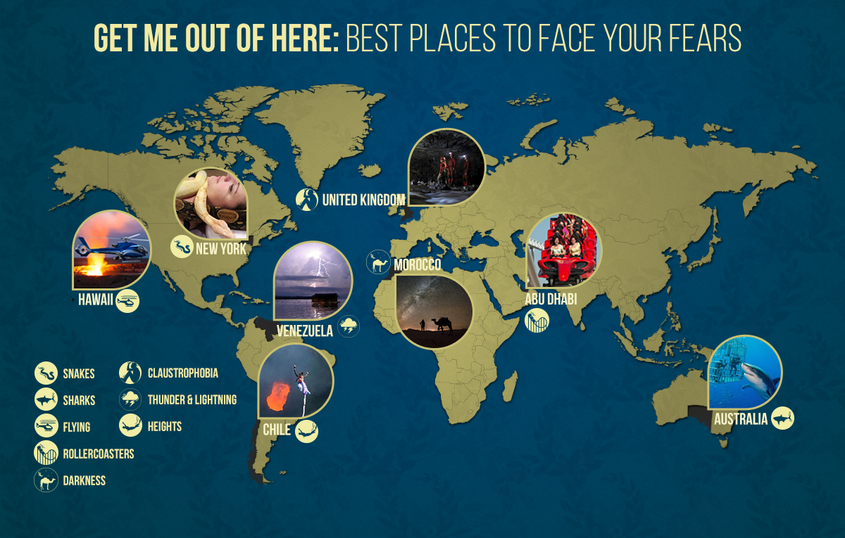 face your fears map