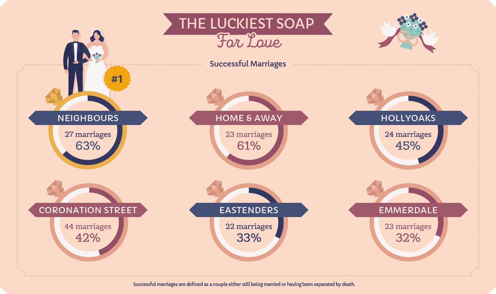 lucky soap love 1