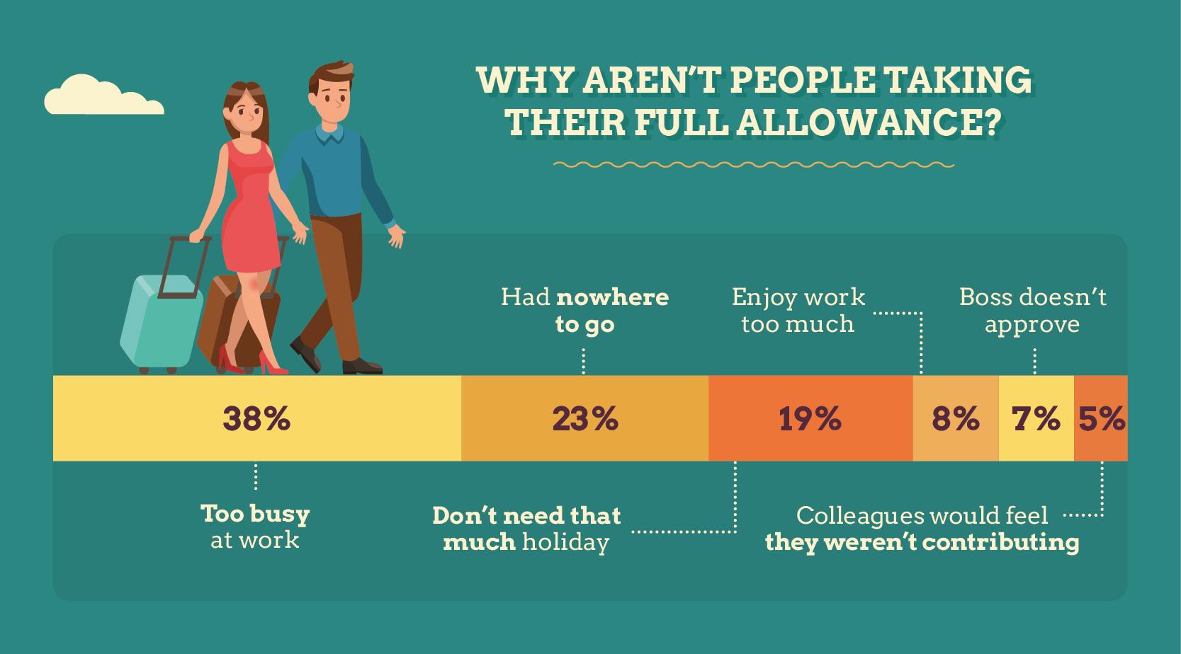 full allowance image