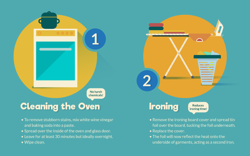 1 and 2 cleaning tips
