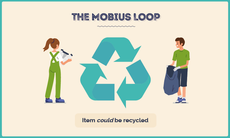 the mobius loop