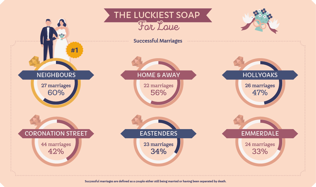 luckiest soap for love 2