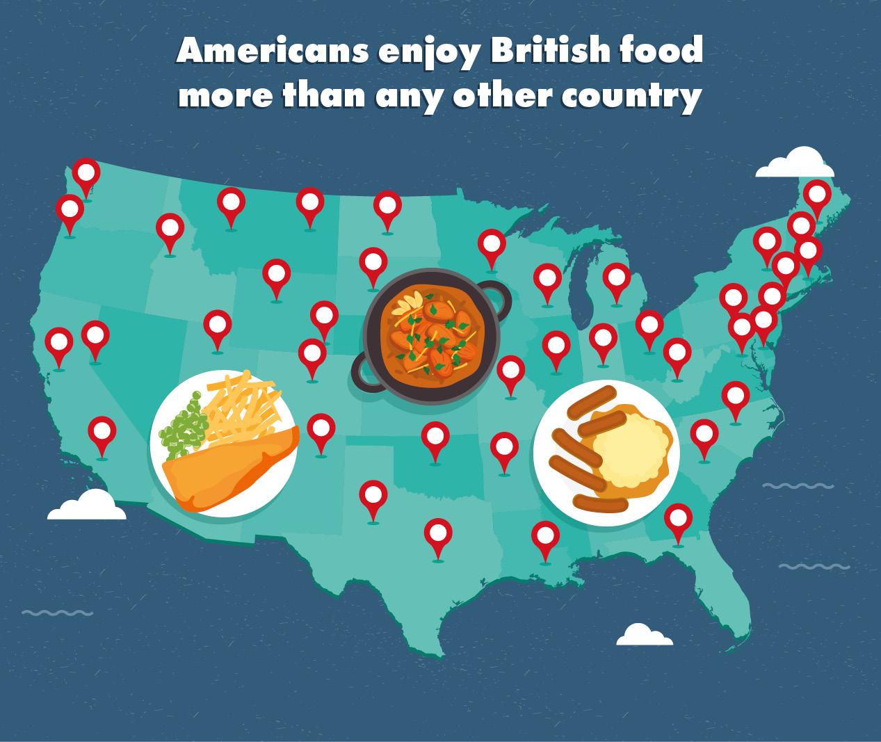 British Foods Around the World 4